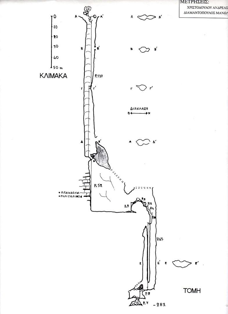 Τρύπα της Νύφης (-282μ)